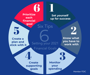6 Tips to Achieve Financial Goals in 2021